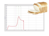 GlutoPeak diagram toast